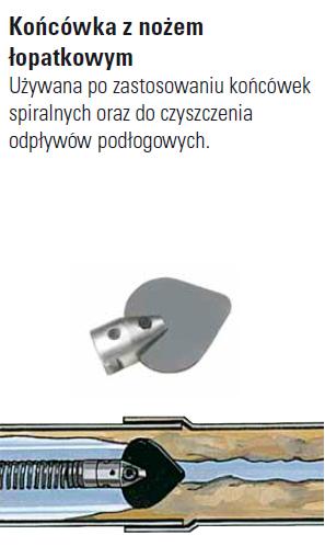 Końcówka z nożem łopatkowym 45mm T-107  RIDGID 62880 na spiralę 22mm